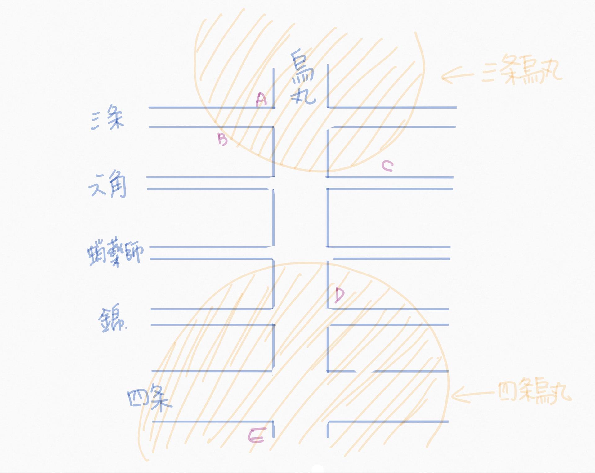 小王子 - Magazine cover